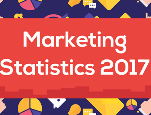31 Mobile Marketing Statistics to Help You Plan for 2017